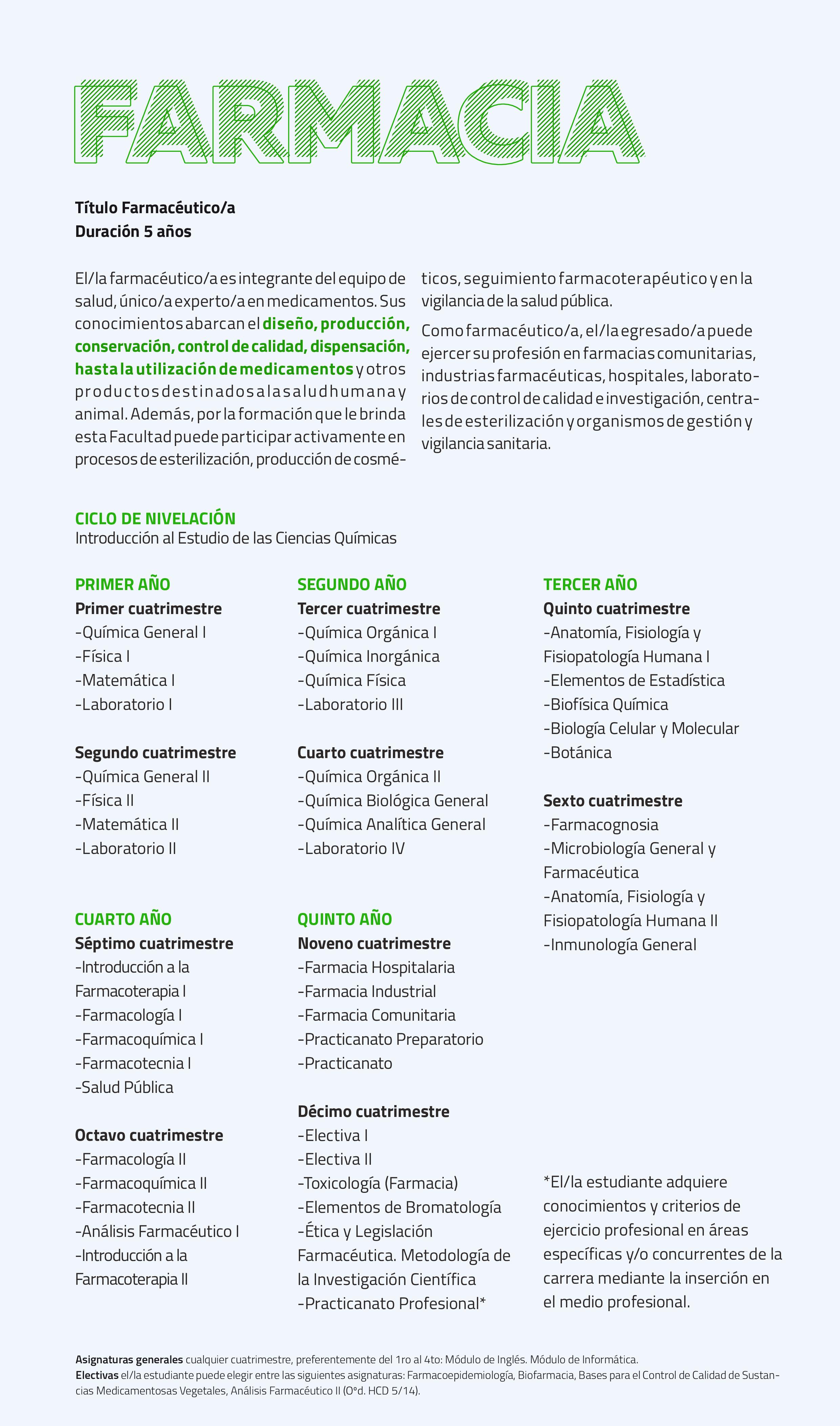 Plan de Estudio de Farmacia - FCQ UNC